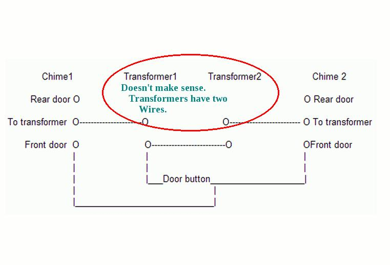 diagramcu 2 doorbells 1 transformer pleeeeeeeeeeeeeeezzzze help wiring diagram for a doorbell at bayanpartner.co